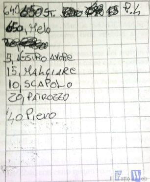Vedetta e pusher arrestati a Librino: oltre alla droga i CC sequestrano un pizzino-rendiconto