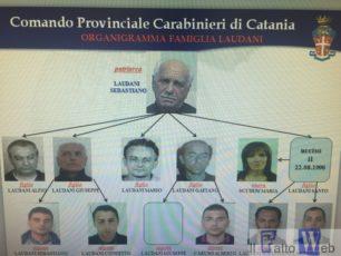 """Foto e nomi dei 109 arrestati nell""""OPERAZIONE VICERE"""""""