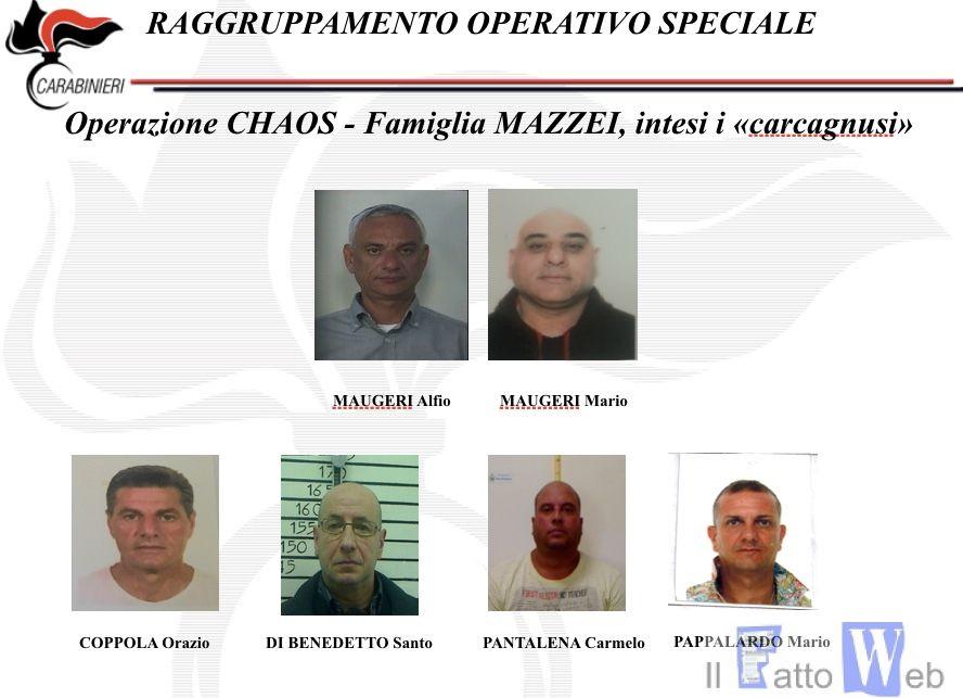 Carabinieri traggono in arresto  reggente della famiglia SANTAPAOLA/ERCOLANO e esponenti di diverse articolazioni territoriali